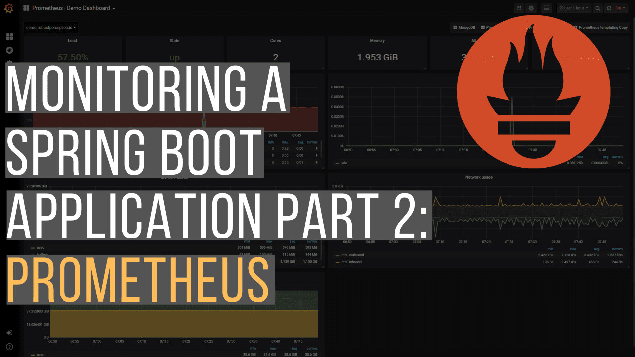 Monitoring A Spring Boot Application, Part 2: Prometheus