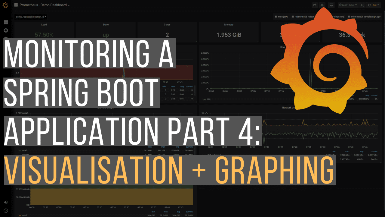 Monitoring Part 4 - Visualisation & Graphing