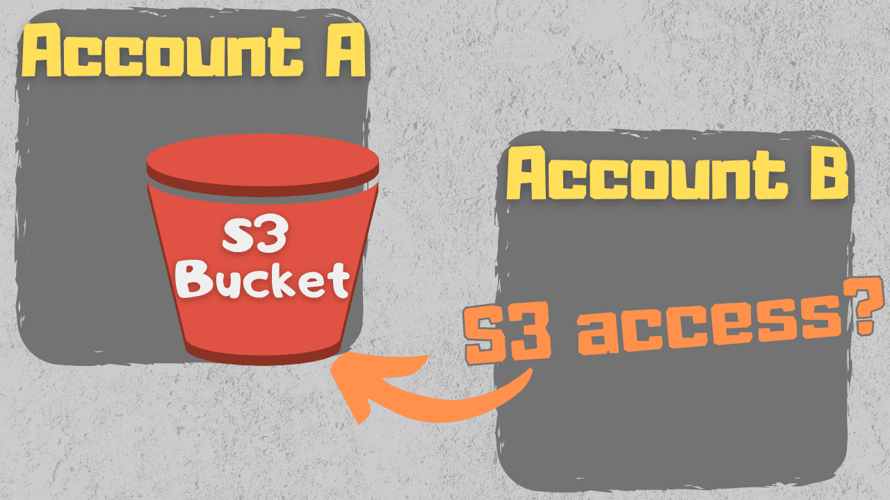 S3 bucket access from the same and another AWS account