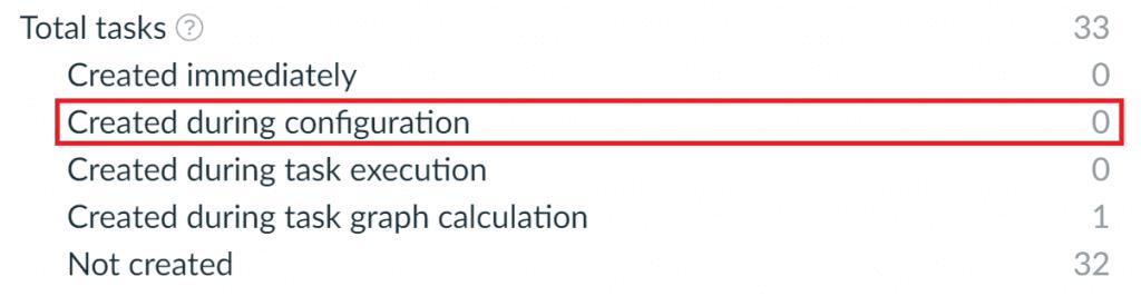 Gradle Kotlin DSL build scan showing lazy task configuration